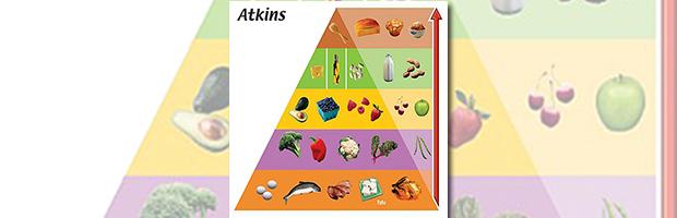 Atkins kuren kan være en effektiv kickstart, men den fungerer ikke i længden!