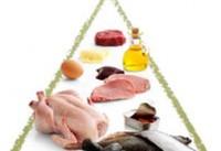 Undgå stivelsesholdige fødevarer i South Beach kuren