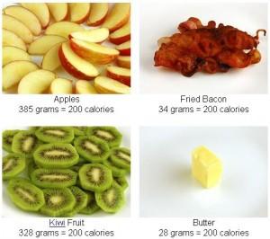 Hvis du gerne vil tabe dig skal dit kalorieindtag ned