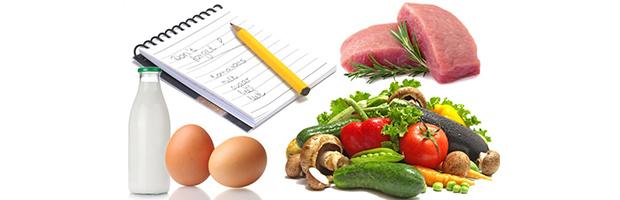billede af mad og kostplan